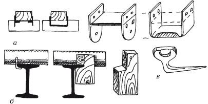 Рис. 8. Детали крепления лаг к балкам и бетону: а) скобы для крепления полов к бетону; б) крепление досок к балкам; в) крючок