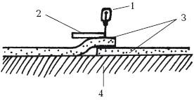 Рис. 11. Прирезка кромок линолеума: 1 – нож; 2 – линейка; 3 – линолеум; 4 – основание