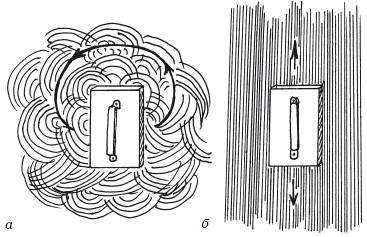 Рис. 22. Затирка штукатурки теркой на стенах: а) вкруговую; б) вразгонку