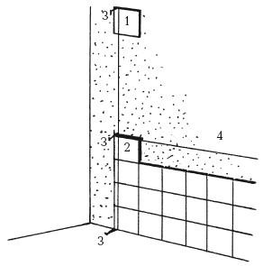 Рис. 31. Облицовка стен плиткой: 1, 2 – временные плиточные маяки; 3 – штыри; 4 – шнур-причалка