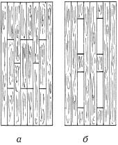 Рис. 36. Двери из реек: а) сплошной щит, изготовленный из реек; б) решетчатые щиты из реек, выполненные вертикально