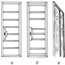 Рис. 37. Изготовление каркасной двери: а) дверь с облицовкой поверх брусков; б) дверь с облицовкой на уровне брусков; в) брусок двери