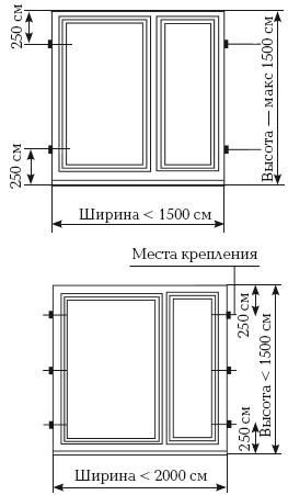 Рис. 43. Места крепления деревянных коробок разных размеров в оконном проеме