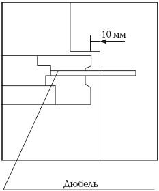 Рис. 45. Закрепление деревянного окна шурупами с дюбелями