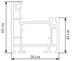 Рис. 47. Трехкамерный профиль
