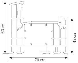 Рис. 48. Пятикамерный профиль