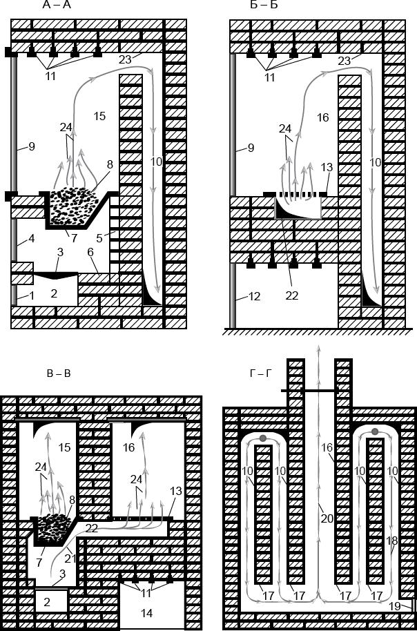 Рис.135.