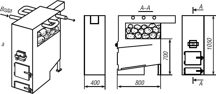 Универсальная печь-каменка