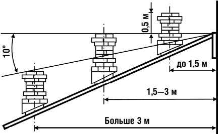 Рис.59.