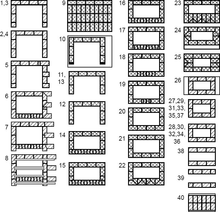 Рис.87.