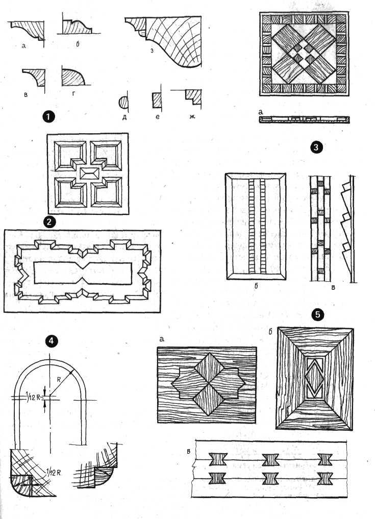 Изготовление столярных изделий