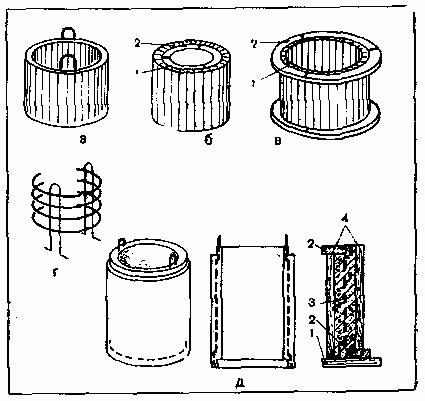 Санитарные требования к колодцам
