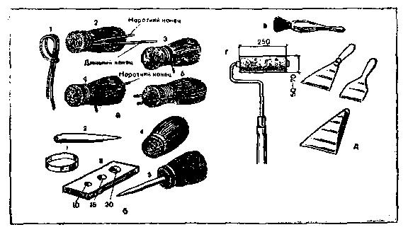 ИНСТРУМЕНТЫ (рис. 217)