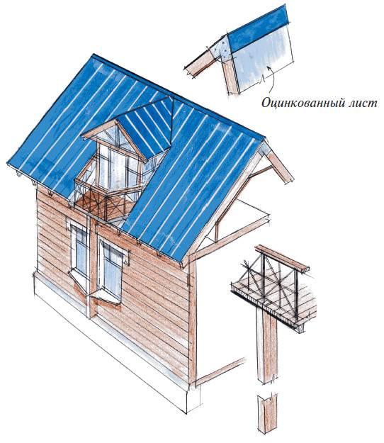 Мансардные окна и шторы / мансарды / библиотека (книги, учеб.