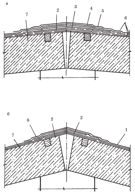 Покрытие конька крыши