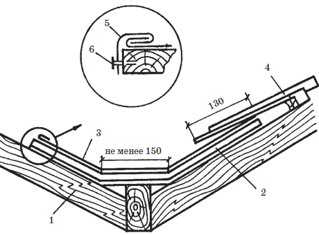 Покрытие ендов (разжелобков) и примыканий к вертикальной стене