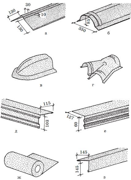 Устройство кровли из металлочерепицы и профнастила