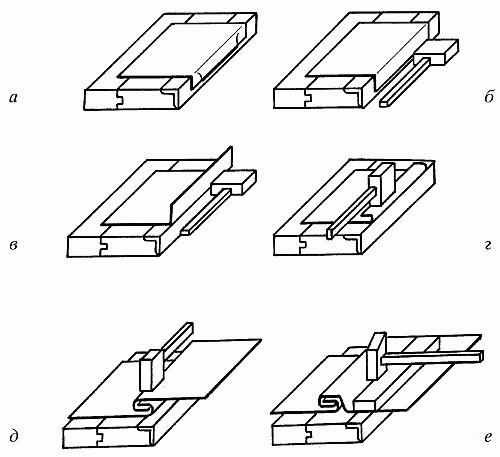 Изготовлениекартин Технологиявыполнениялежачихистоячихфальцев