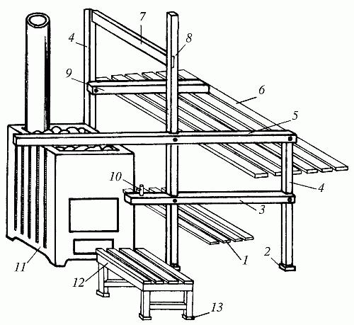 Окна, двери и внутреннее оборудование