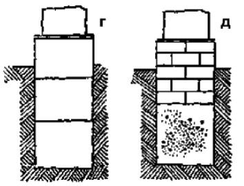 Виды фундаментов и их установка