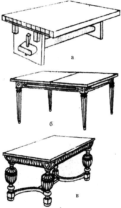 Глава 8. Композиционные схемы предметов мебели