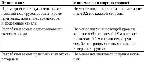 Таблица 2.3.