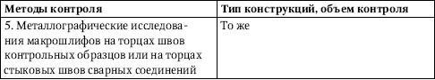 <a href='https://kran-info.ru/b/book/5/page/3-3-metallokonstruktsii/29-3-2-sborka-i-podgotovka-k-svarke' target='_blank' rel='external'>Сборка и сварка</a> монтажных соединений железобетонных конструкций