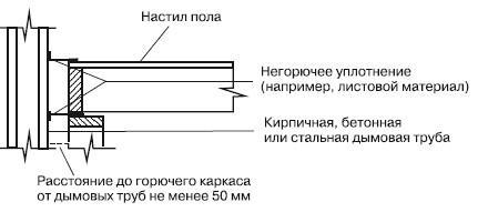 Рис.4.41.