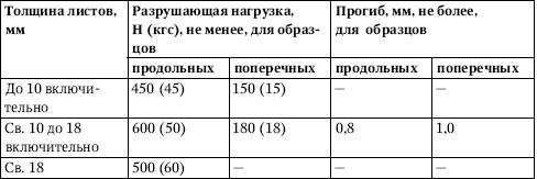 Таблица 5.3.