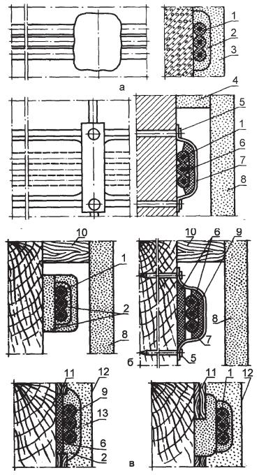 Внутренние электропроводки