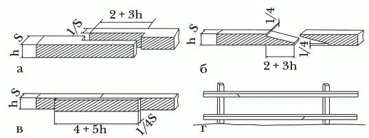 Рисунок 11. Сращивание поперечных слег: а – вполдерева; б – косым прирубом; в – накладкой; г – разнос стыков слег