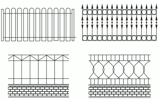 Рисунок 19. Виды сварных оград