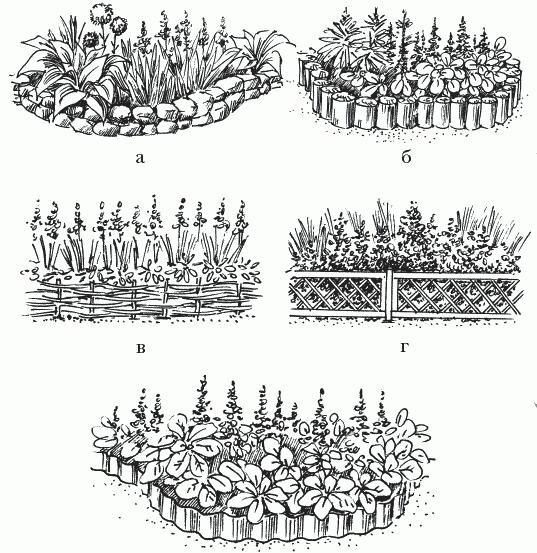 Рисунок 33. Виды газонных ограждений из различных материалов: а – из камней; б – из бревен; в – из ивовых прутьев; г – из деревянных планок; д – из пластиковой рифленой ленты