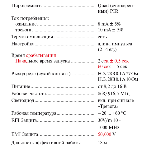 1.7.2. Преимущества ИК-детектора