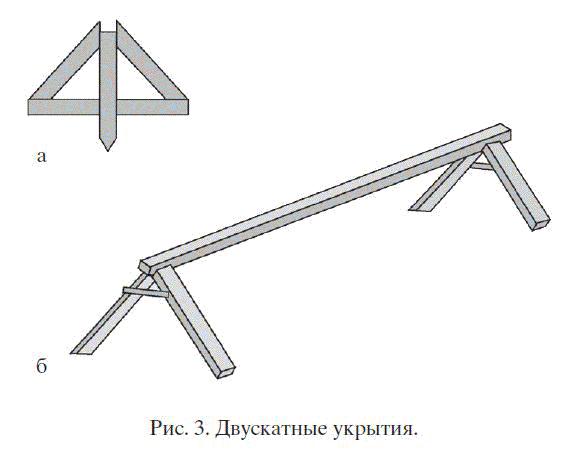 Двускатные пленочные укрытия