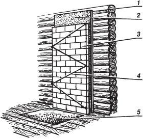 Рис. 4.1.7. Устройство «холодной четверти» по деревянной стене: