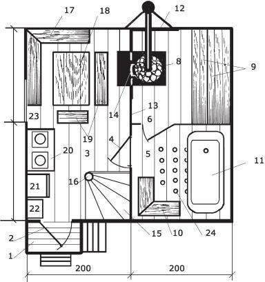 Рис. 5.1.1. План 1-го этажа жилой бани: