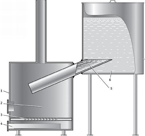Рис. 6.5.2. Простая двухкорпусная металлическая банная печь: