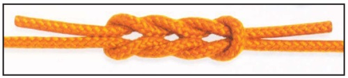 Рис.2.28. Скрутка веревки с помощью узлового соединения