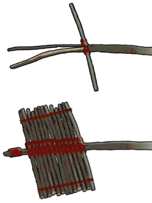 Рис.3.2. Методика поперечного связывания жестов, брусьев небольшого диаметра
